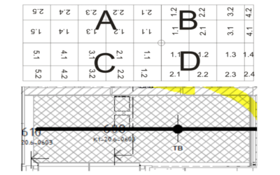 Prosjekt Serneke: Tak 43M²