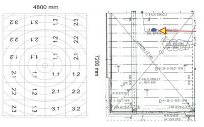 Prosjekt NCC, Samariten: Tak 35M²